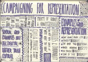 representation_1