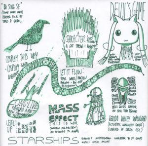 Sketchnotes: Fanvid Show & Tell