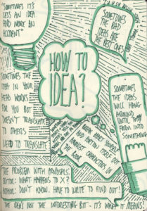 Sketchnotes: How To Idea