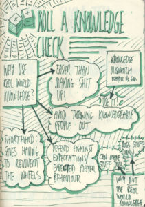 Sketchnotes: Roll a Knowledge Check