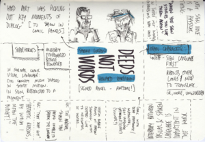 Scanned Sketchnotes - Deeds Not Words
