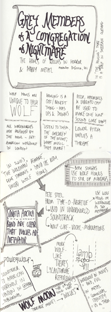 Scanned sketchnotes - Summarized in following text.
