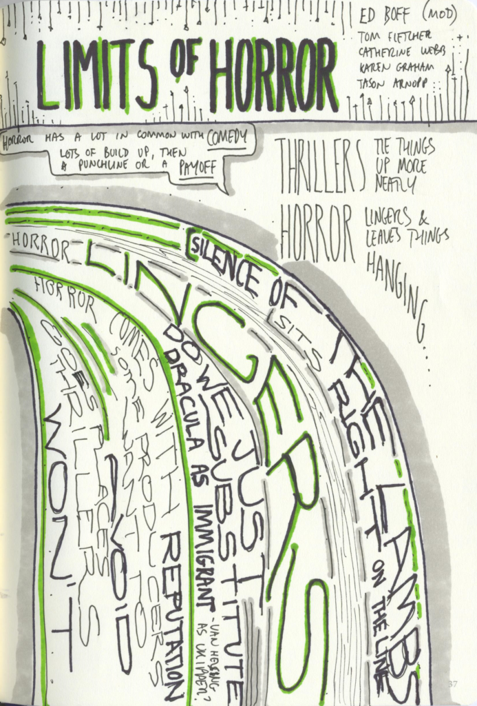 Scanned Sketchnotes from The Limits of Horror
