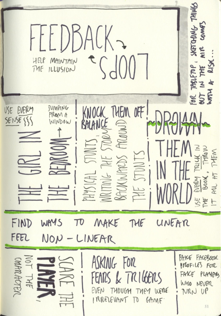 "Scanned sketchnotes from ""Making Horror"""