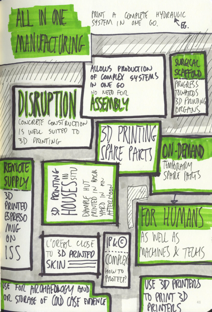 Scanned sketchnotes from 3D Printing Gets Smart